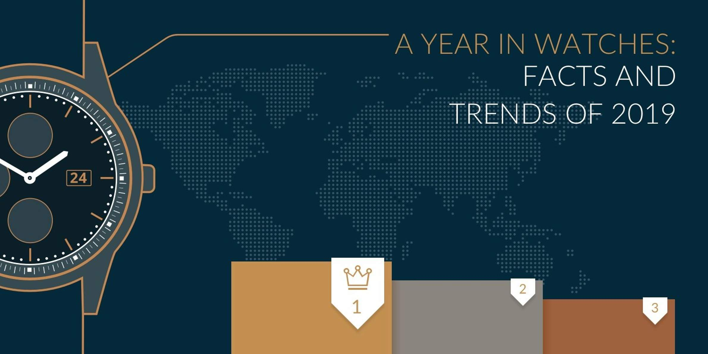 The Top Watch Trends of 2019
