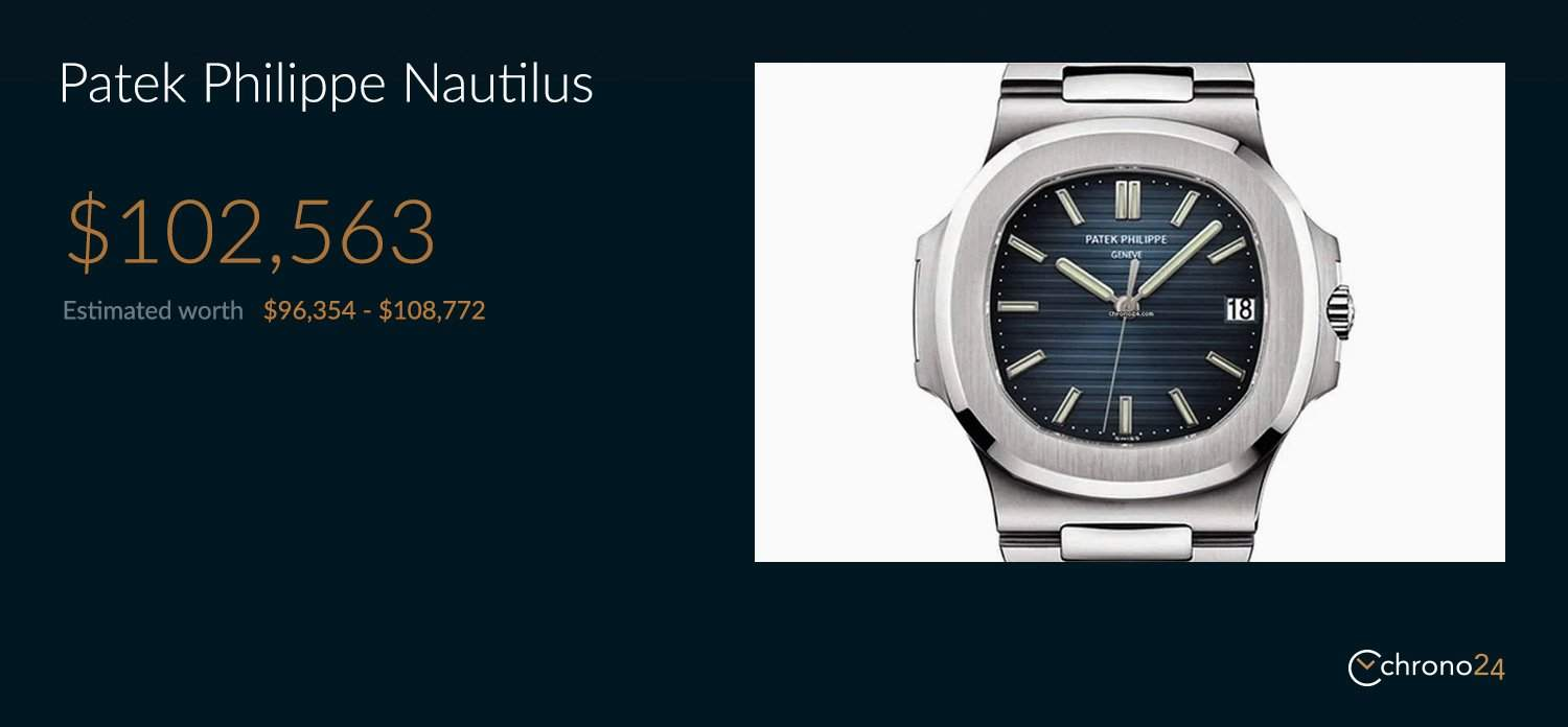 Current market value for the Patek Philippe 5711 according to Chrono24 Watch Collection