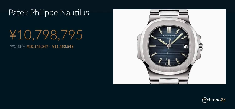 Chrono24 Watch Collectionによるパテック フィリップ5711の現在の市場価格