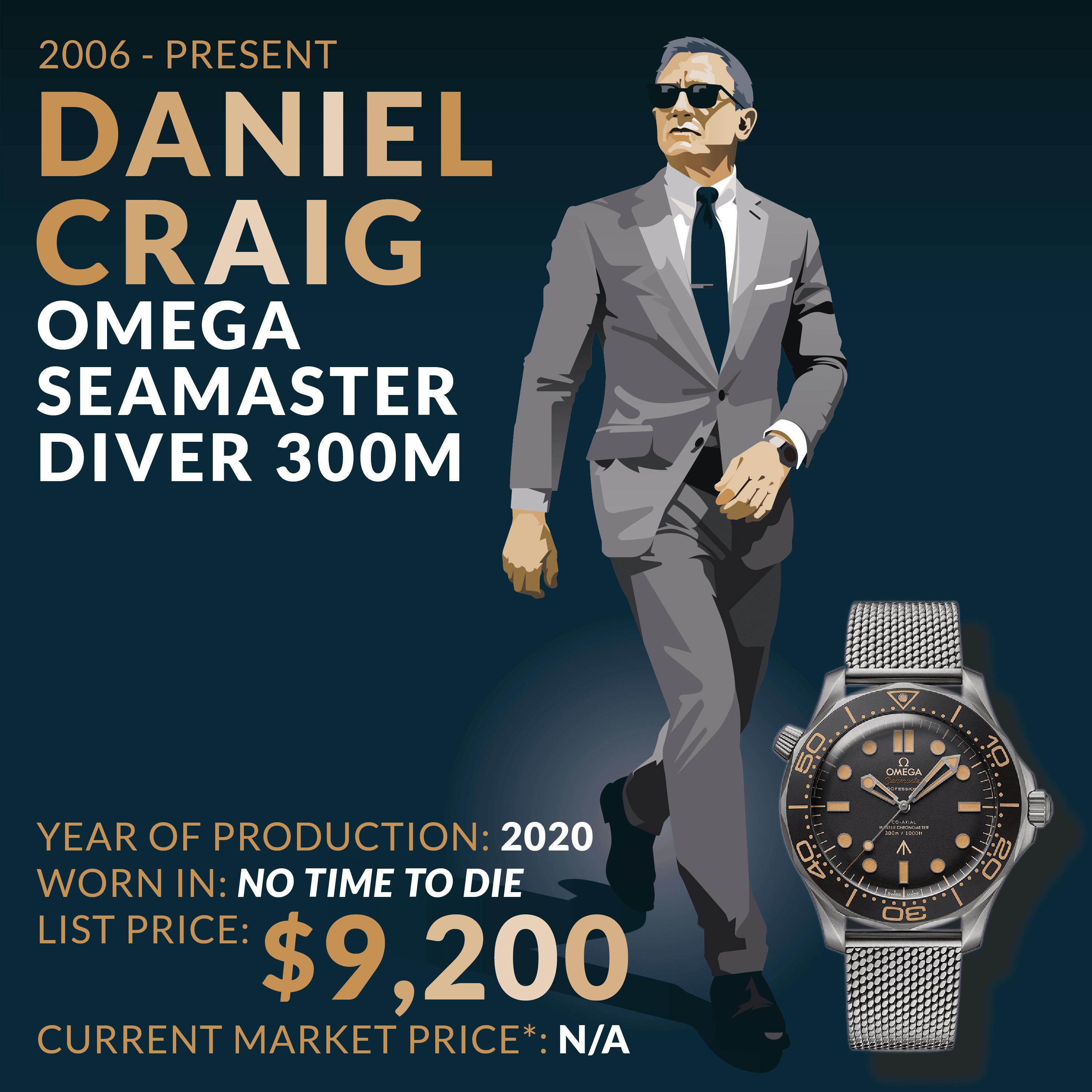 2006–present: Daniel Craig