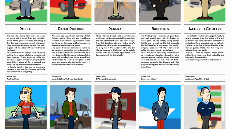 What your watch says about you infographic