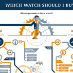 Which Watch Should I Buy?