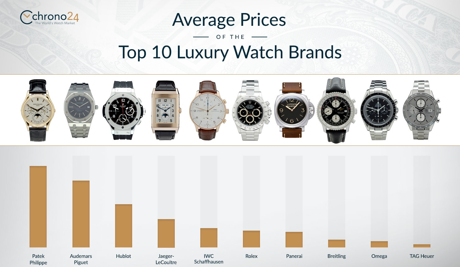 Luxury watch prices Teaser